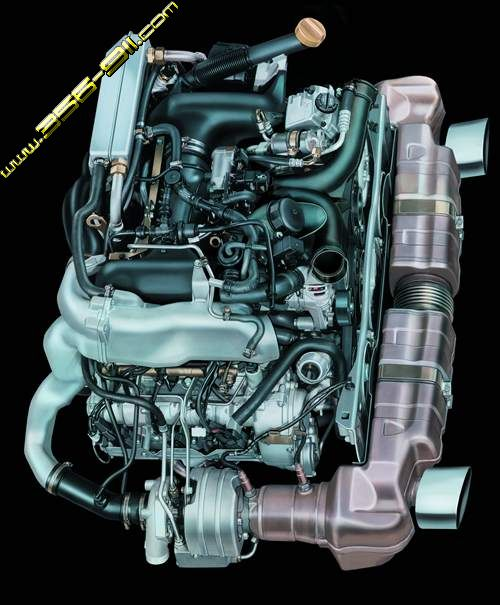 porsche turbo engine. Porsche 911 Turbo. Highlights